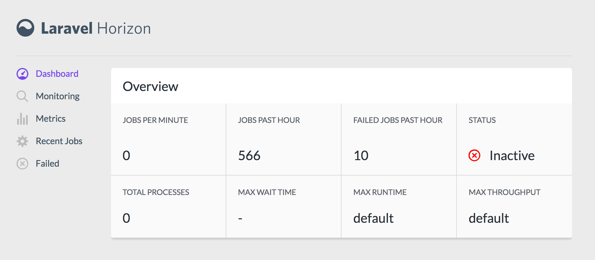 Introducing Laravel Horizon - a Dashboard for your Queues