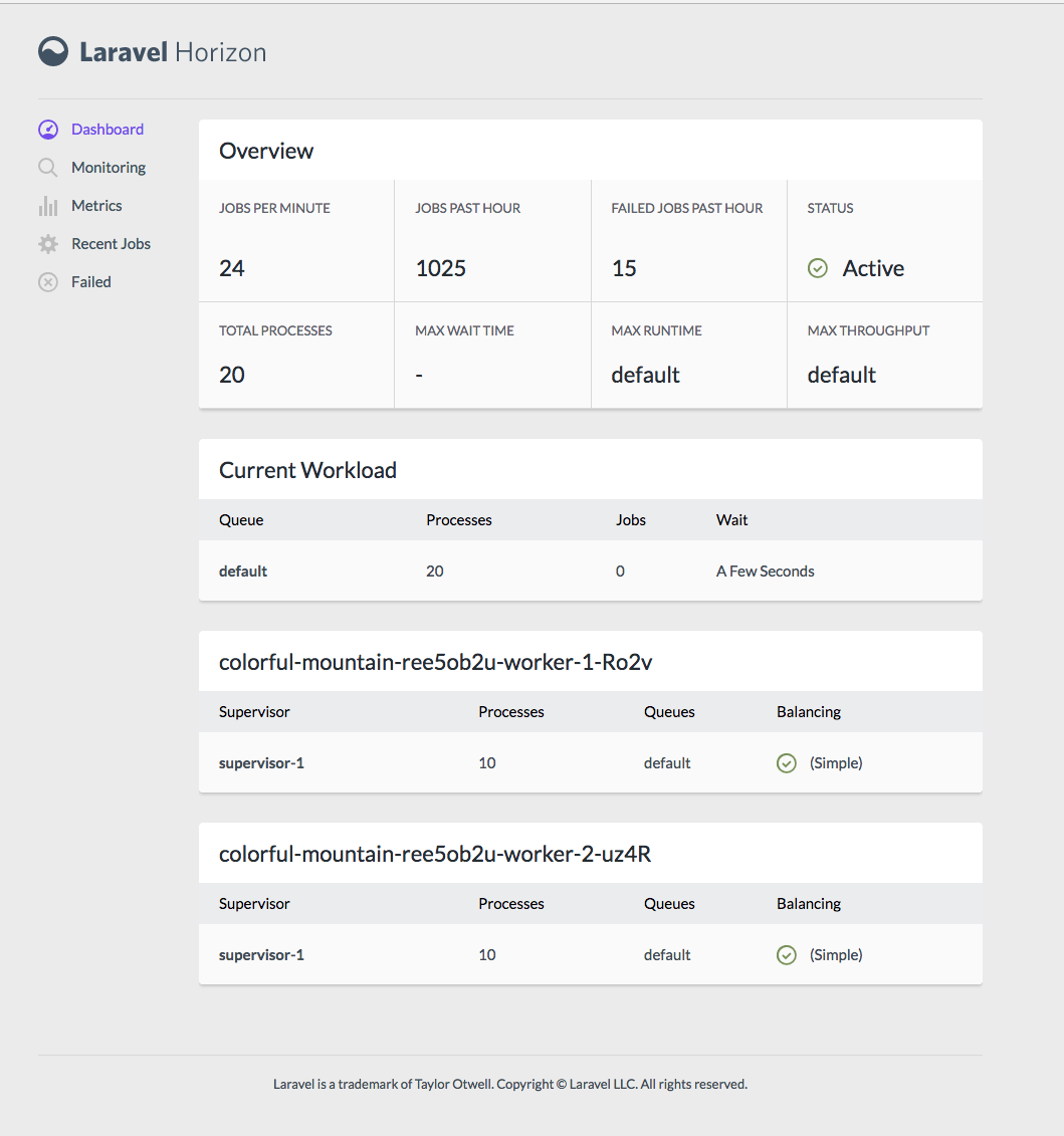 Horizon High-level Analytics Introducing Laravel Horizon - a Dashboard for your Queues - horizon high level analytics - Introducing Laravel Horizon – a Dashboard for your Queues
