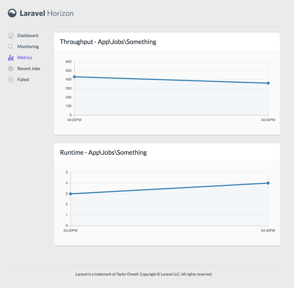 Horizon Job-Specific Analytics Introducing Laravel Horizon - a Dashboard for your Queues - horizon job specific analytics - Introducing Laravel Horizon – a Dashboard for your Queues