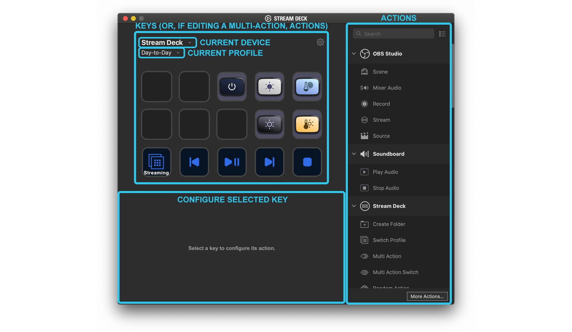 Stream Deck Full View - annoté pour afficher différentes sections